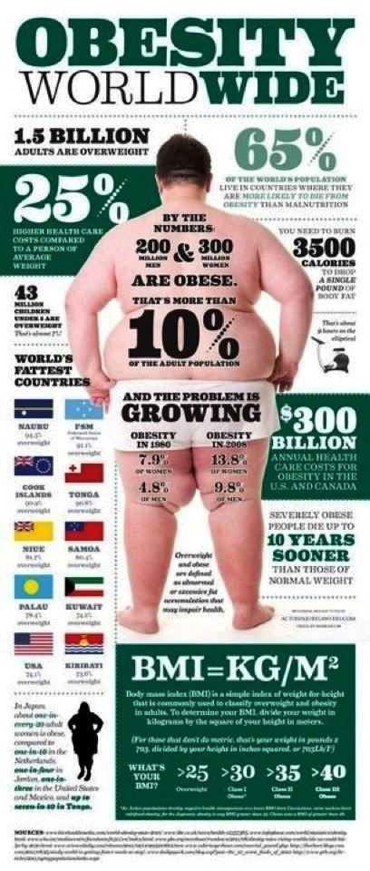 Obesity_worldwide